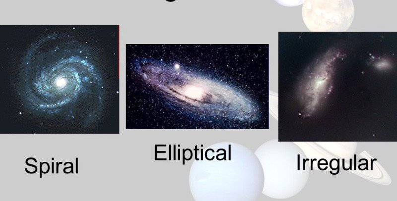 Three major types of galaxies.