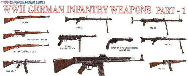 Soviet weapons list
