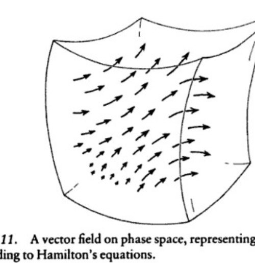 Oh, okay, a vector field on phase space!