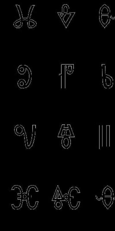 The Glagolitic script