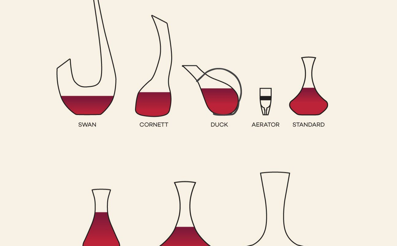 A Wine Decanter Is Going To Change Your Life If